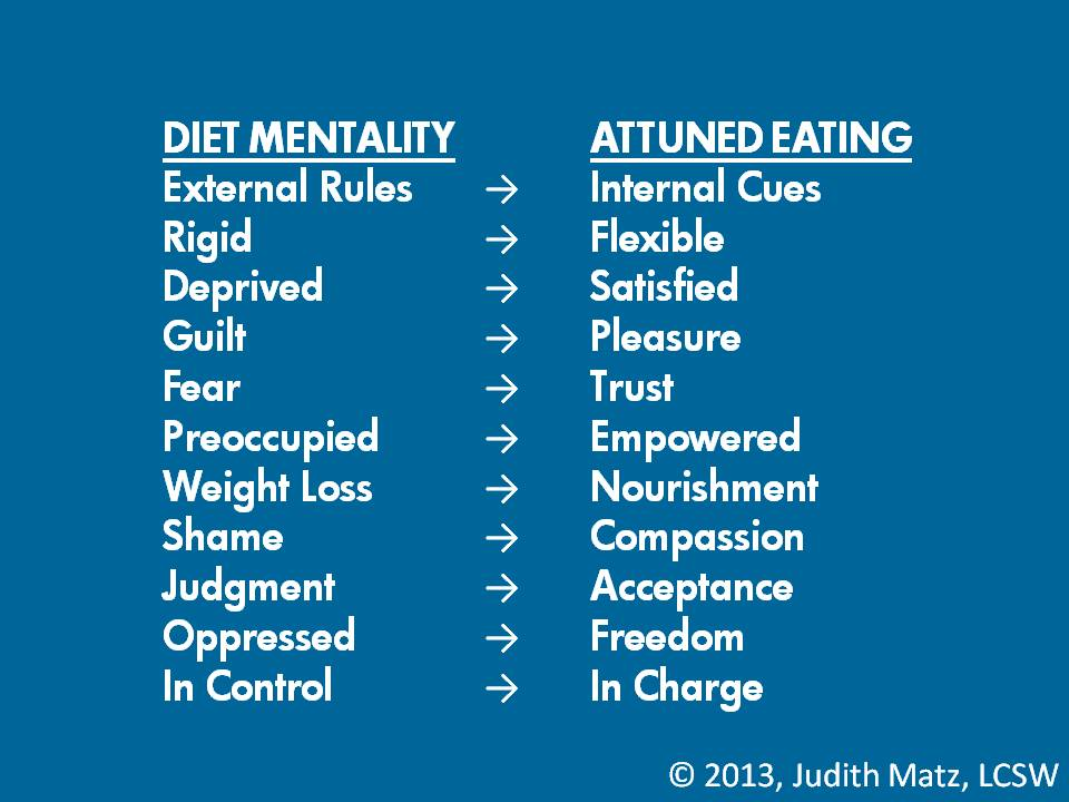 Are you with a dieters mentality? Or are in tune with your eating habits and needs?